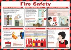 Fire Safety Guidance Poster 42x59cm