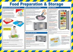 Food Preparation & Storage Guidance Poster 42x59cm