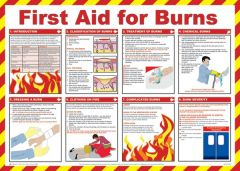 First Aid for Burns Guidance Poster 42x59cm